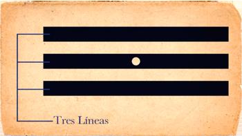 Tres lineas del anillo